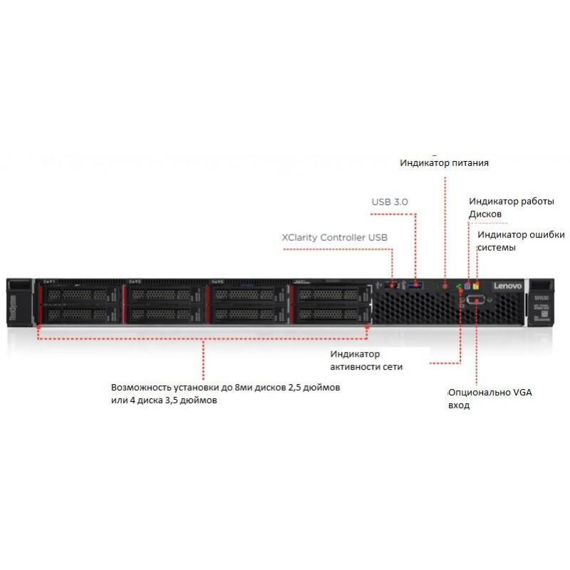 Сервер Lenovo ThinkSystem SR530 2x5122 2x16Gb x8 2x300Gb 10K 2.5