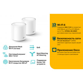 Бесшовный Mesh роутер TP-Link Deco X60(2-Pack) AX3000 10/100/1000BASE-TX белый