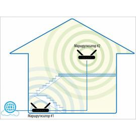 Роутер беспроводной D-Link DIR-1260/RU/R1A 10/100/1000BASE-TX/4G ready черный